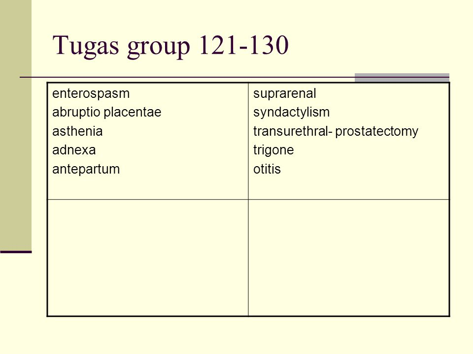 Tugas group 121-130 enterospasm abruptio placentae asthenia adnexa antepartum suprarenal syndactylism transurethral- prostatectomy trigone otitis