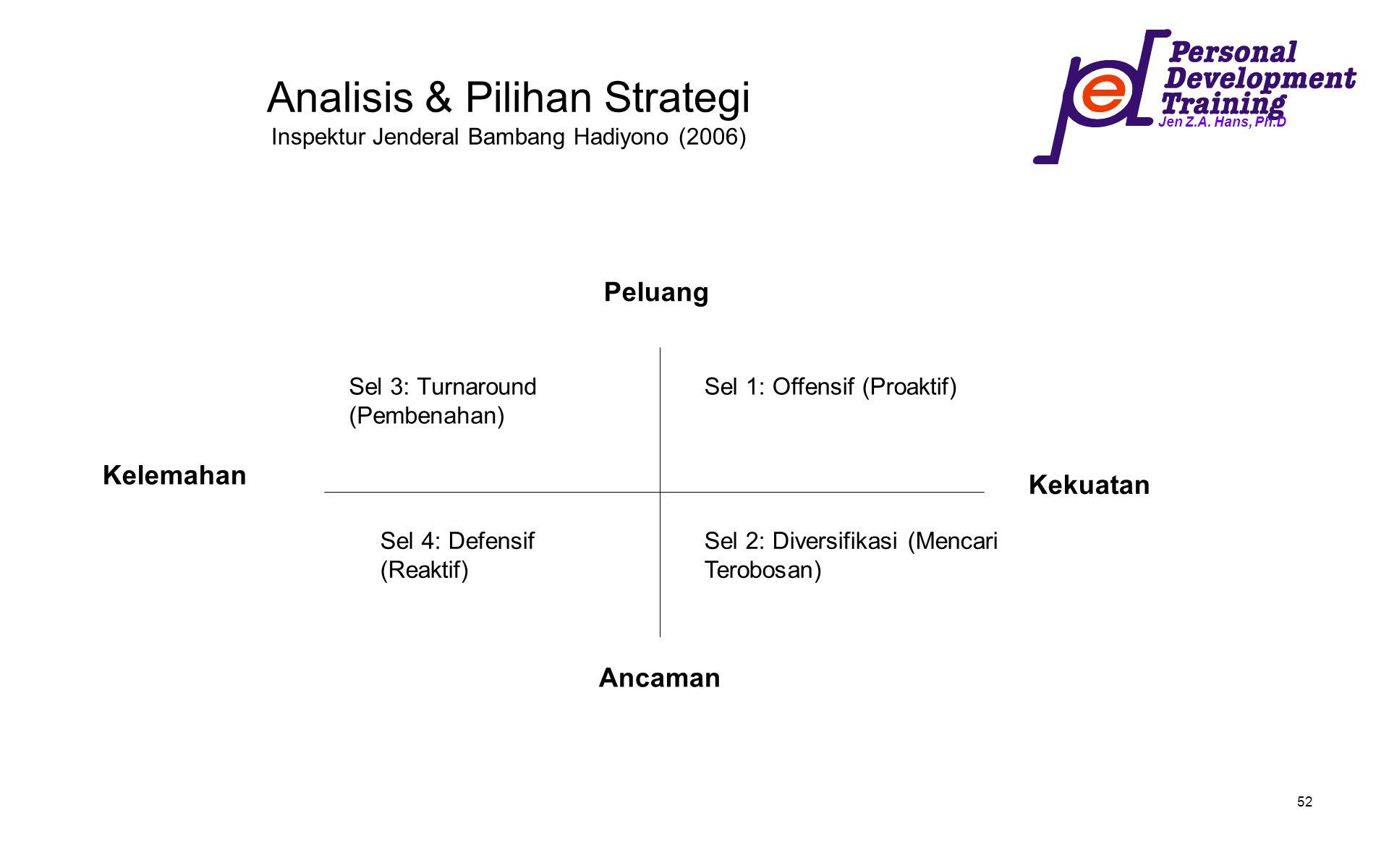 Jen Z.A. Hans, Ph.D 52 Analisis & Pilihan Strategi Inspektur Jenderal Bambang Hadiyono (2006) Sel 1: Offensif (Proaktif)Sel 3: Turnaround (Pembenahan)