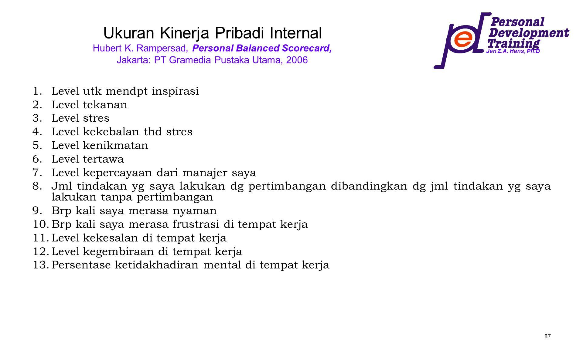 Jen Z.A. Hans, Ph.D 87 Ukuran Kinerja Pribadi Internal Hubert K. Rampersad, Personal Balanced Scorecard, Jakarta: PT Gramedia Pustaka Utama, 2006 1.Le