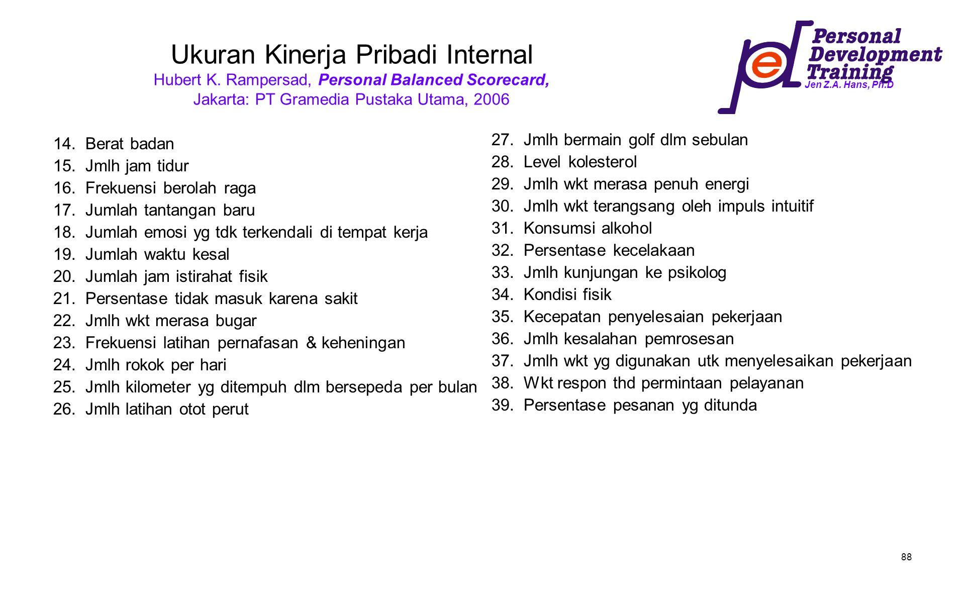 Jen Z.A. Hans, Ph.D 88 Ukuran Kinerja Pribadi Internal Hubert K. Rampersad, Personal Balanced Scorecard, Jakarta: PT Gramedia Pustaka Utama, 2006 14.B