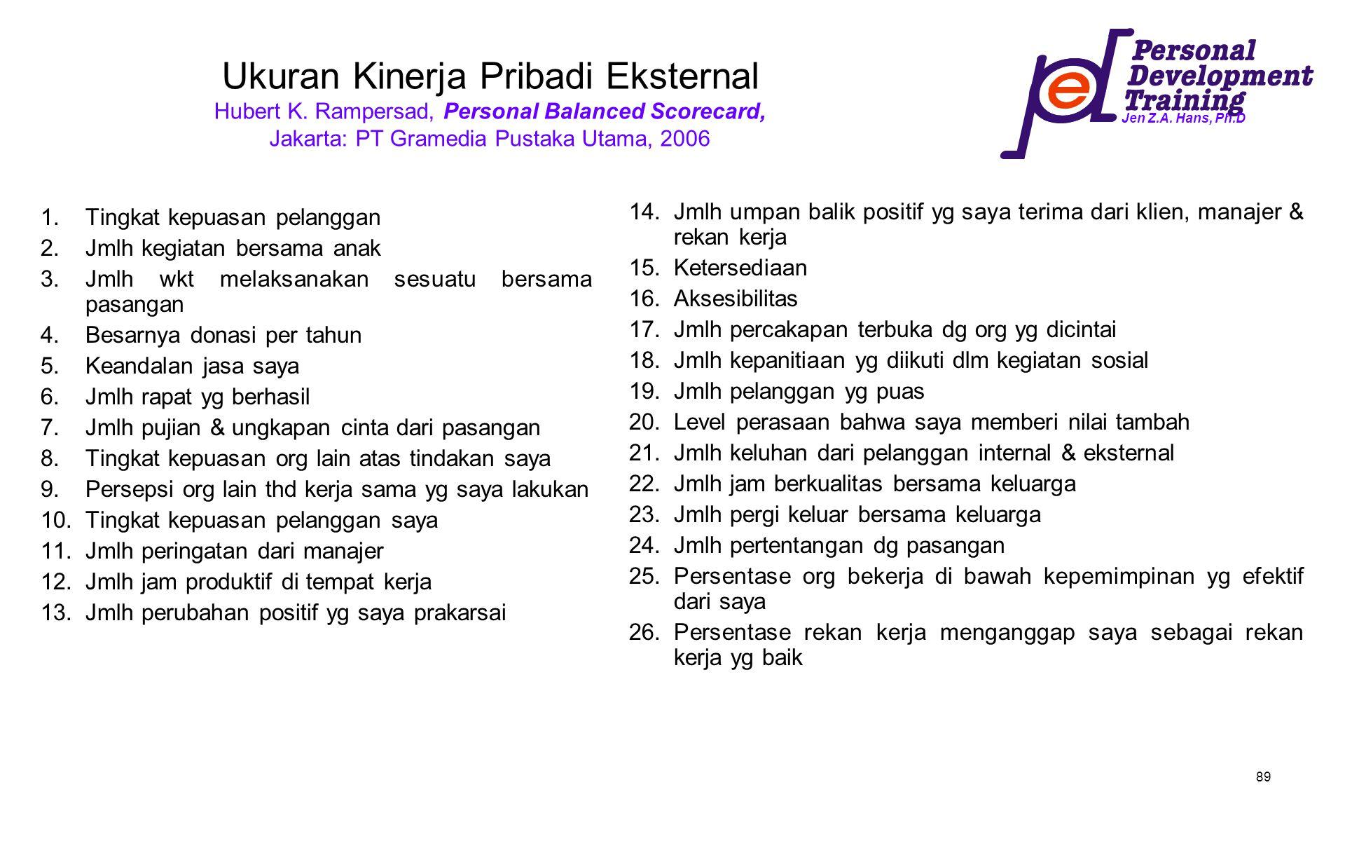 Jen Z.A. Hans, Ph.D 89 Ukuran Kinerja Pribadi Eksternal Hubert K. Rampersad, Personal Balanced Scorecard, Jakarta: PT Gramedia Pustaka Utama, 2006 1.T