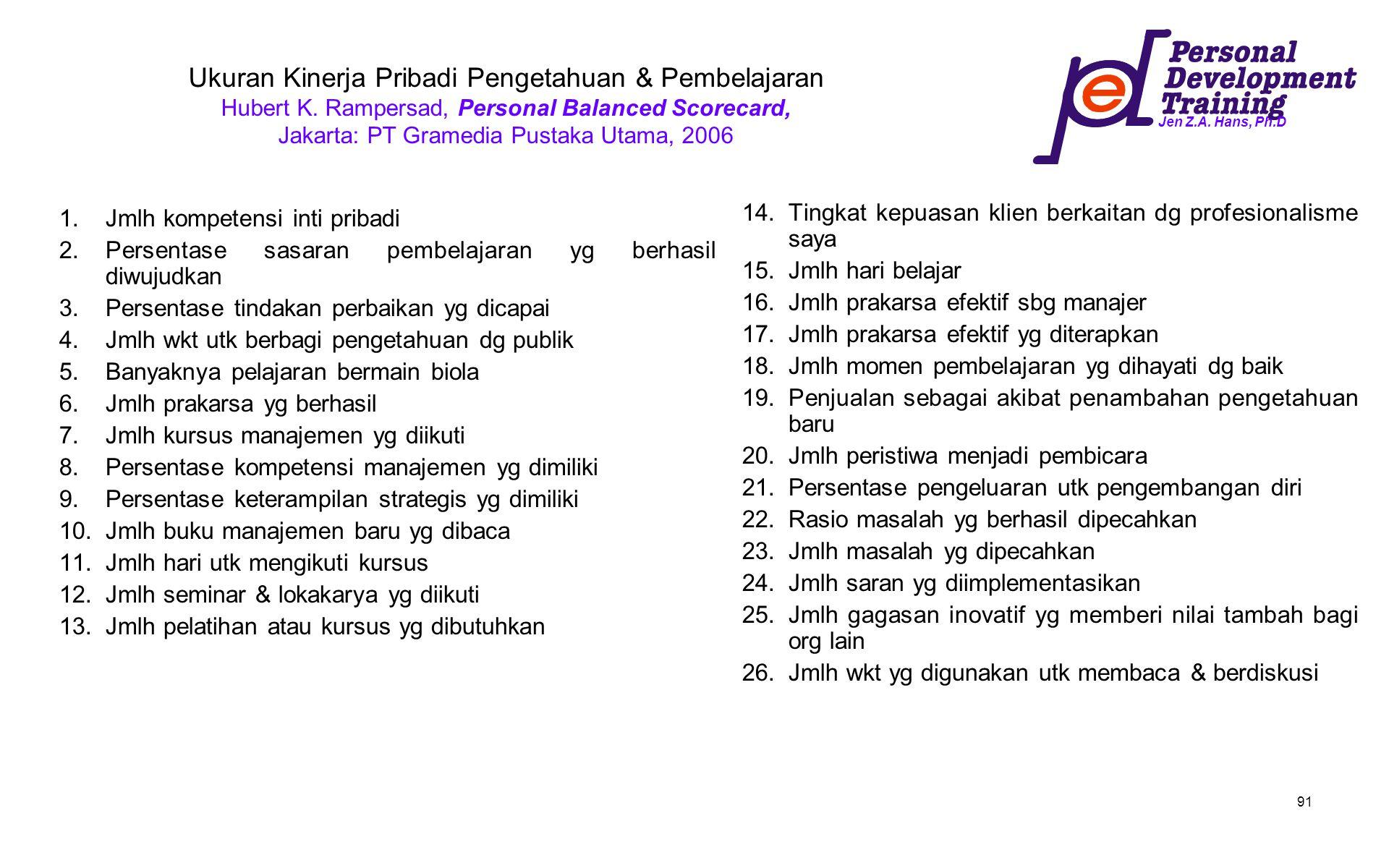 Jen Z.A. Hans, Ph.D 91 Ukuran Kinerja Pribadi Pengetahuan & Pembelajaran Hubert K. Rampersad, Personal Balanced Scorecard, Jakarta: PT Gramedia Pustak