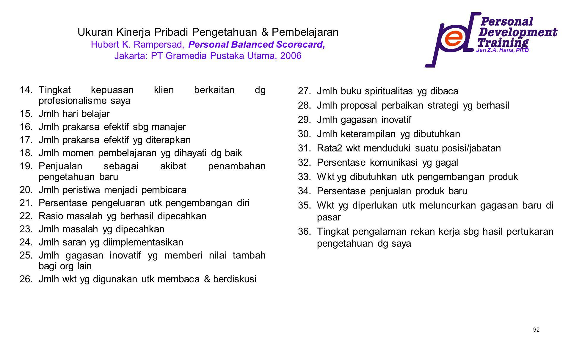 Jen Z.A. Hans, Ph.D 92 Ukuran Kinerja Pribadi Pengetahuan & Pembelajaran Hubert K. Rampersad, Personal Balanced Scorecard, Jakarta: PT Gramedia Pustak
