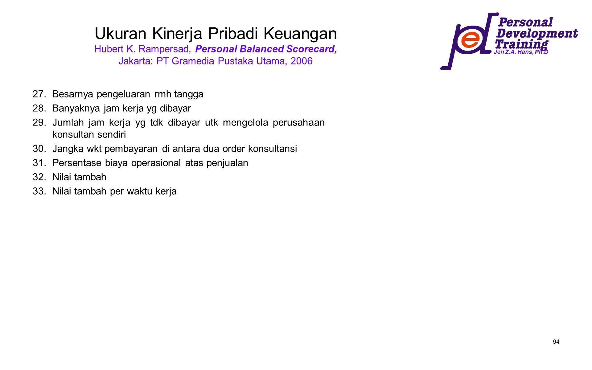 Jen Z.A. Hans, Ph.D 94 Ukuran Kinerja Pribadi Keuangan Hubert K. Rampersad, Personal Balanced Scorecard, Jakarta: PT Gramedia Pustaka Utama, 2006 27.B