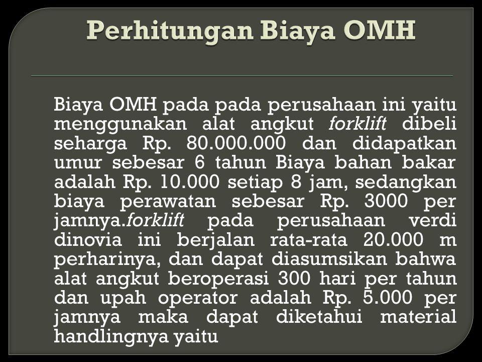 Biaya OMH pada pada perusahaan ini yaitu menggunakan alat angkut forklift dibeli seharga Rp. 80.000.000 dan didapatkan umur sebesar 6 tahun Biaya baha