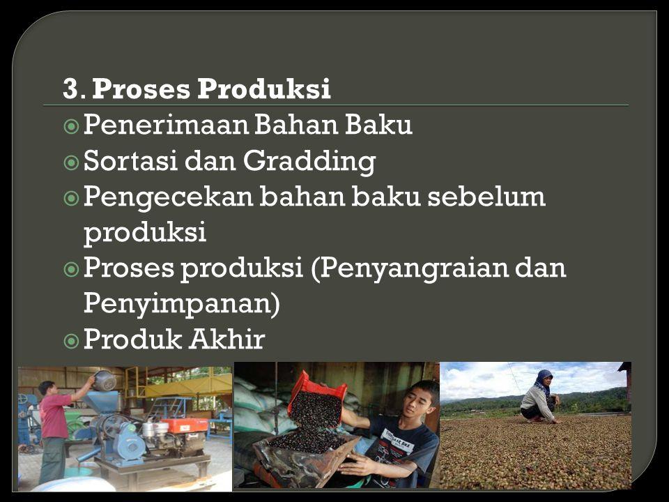 3. Proses Produksi  Penerimaan Bahan Baku  Sortasi dan Gradding  Pengecekan bahan baku sebelum produksi  Proses produksi (Penyangraian dan Penyimp
