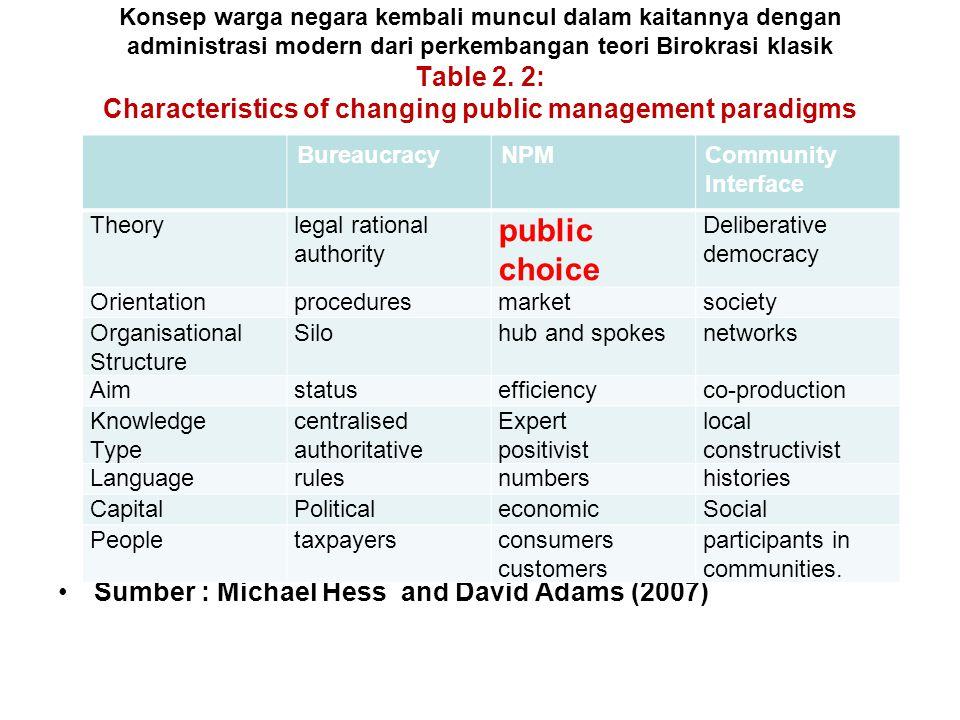 Konsep warga negara kembali muncul dalam kaitannya dengan administrasi modern dari perkembangan teori Birokrasi klasik Table 2. 2: Characteristics of