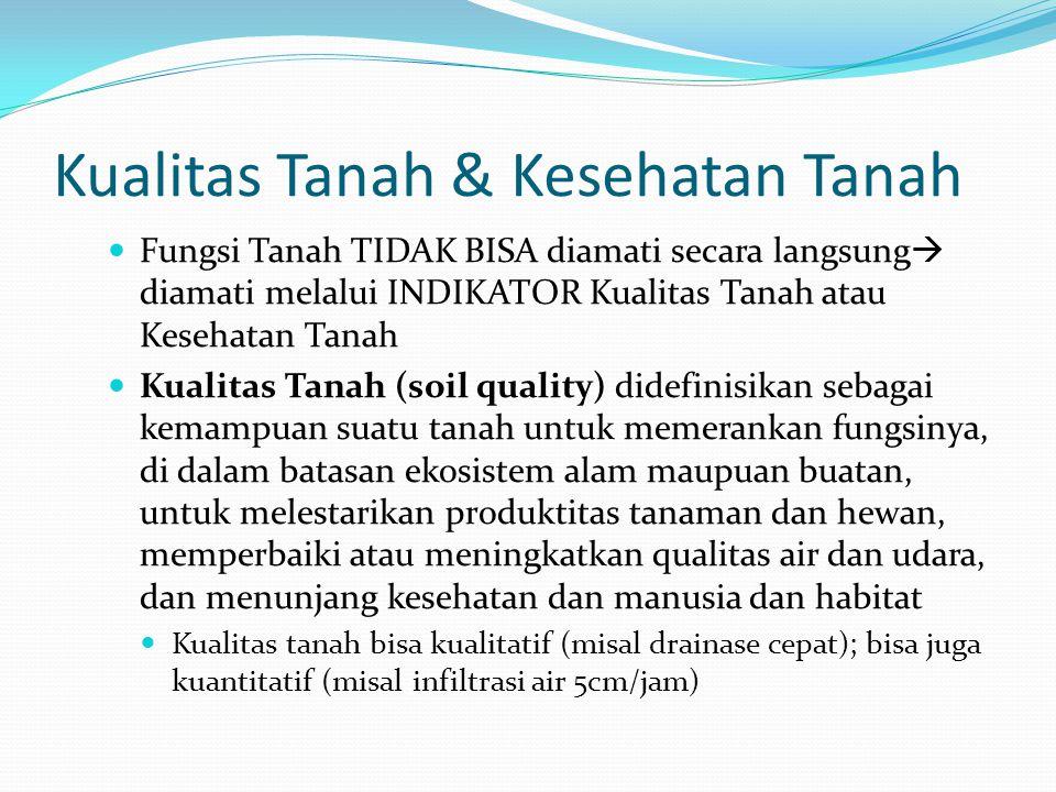 Kualitas Tanah & Kesehatan Tanah Fungsi Tanah TIDAK BISA diamati secara langsung  diamati melalui INDIKATOR Kualitas Tanah atau Kesehatan Tanah Kuali