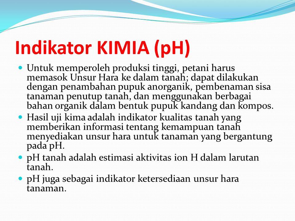 Indikator KIMIA (pH) Untuk memperoleh produksi tinggi, petani harus memasok Unsur Hara ke dalam tanah; dapat dilakukan dengan penambahan pupuk anorganik, pembenaman sisa tanaman penutup tanah, dan menggunakan berbagai bahan organik dalam bentuk pupuk kandang dan kompos.