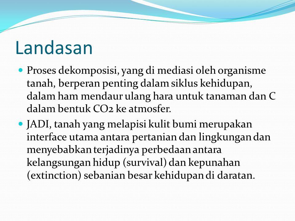 Landasan Proses dekomposisi, yang di mediasi oleh organisme tanah, berperan penting dalam siklus kehidupan, dalam ham mendaur ulang hara untuk tanaman dan C dalam bentuk CO2 ke atmosfer.