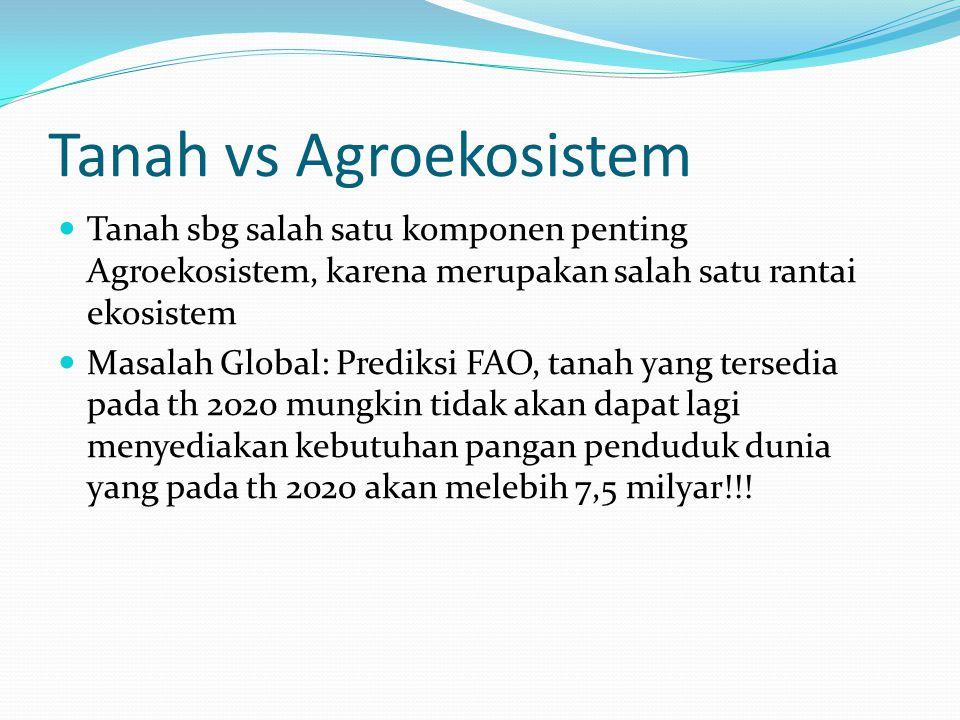 Tanah vs Agroekosistem Tanah sbg salah satu komponen penting Agroekosistem, karena merupakan salah satu rantai ekosistem Masalah Global: Prediksi FAO, tanah yang tersedia pada th 2020 mungkin tidak akan dapat lagi menyediakan kebutuhan pangan penduduk dunia yang pada th 2020 akan melebih 7,5 milyar!!!