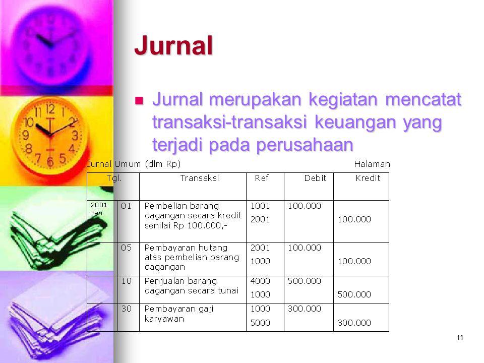 11 Jurnal Jurnal merupakan kegiatan mencatat transaksi-transaksi keuangan yang terjadi pada perusahaan Jurnal merupakan kegiatan mencatat transaksi-transaksi keuangan yang terjadi pada perusahaan