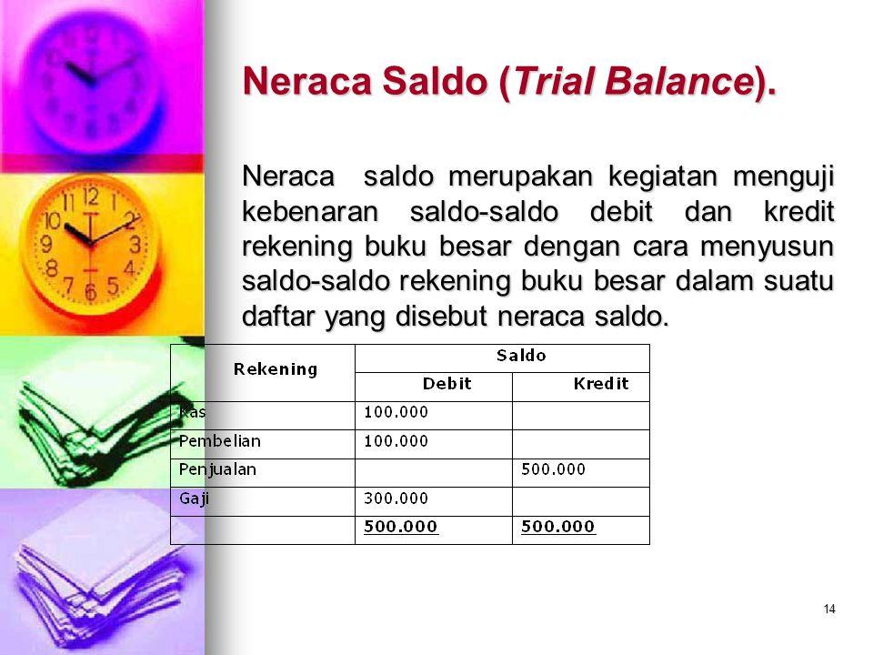 14 Neraca Saldo (Trial Balance).