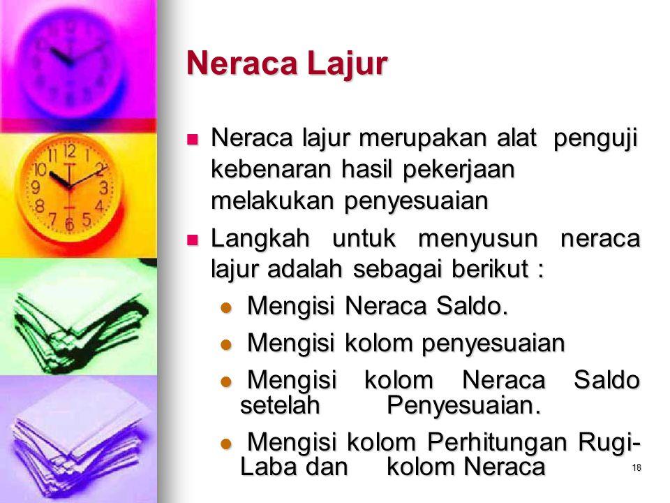 18 Neraca Lajur Neraca lajur merupakan alat penguji kebenaran hasil pekerjaan melakukan penyesuaian Neraca lajur merupakan alat penguji kebenaran hasil pekerjaan melakukan penyesuaian Langkah untuk menyusun neraca lajur adalah sebagai berikut : Langkah untuk menyusun neraca lajur adalah sebagai berikut : Mengisi Neraca Saldo.