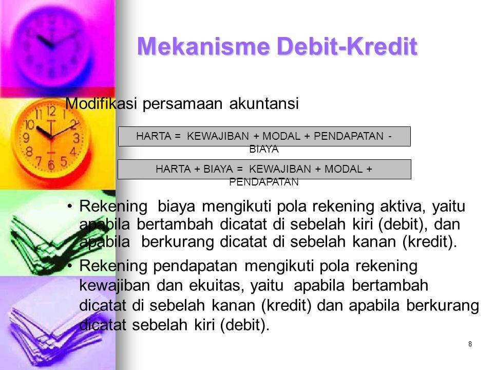 8 Mekanisme Debit-Kredit Modifikasi persamaan akuntansi HARTA = KEWAJIBAN + MODAL + PENDAPATAN - BIAYA HARTA + BIAYA = KEWAJIBAN + MODAL + PENDAPATAN Rekening biaya mengikuti pola rekening aktiva, yaitu apabila bertambah dicatat di sebelah kiri (debit), dan apabila berkurang dicatat di sebelah kanan (kredit).