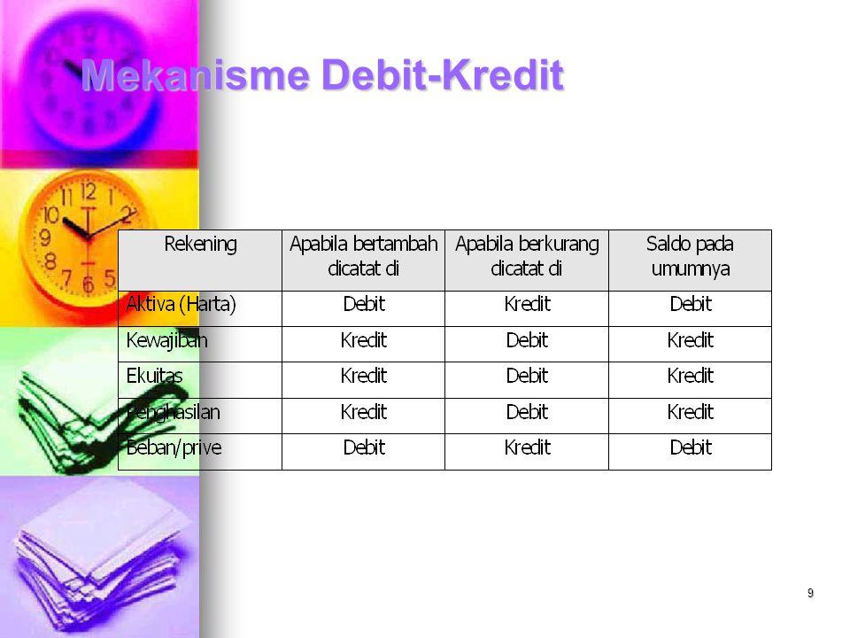 9 Mekanisme Debit-Kredit