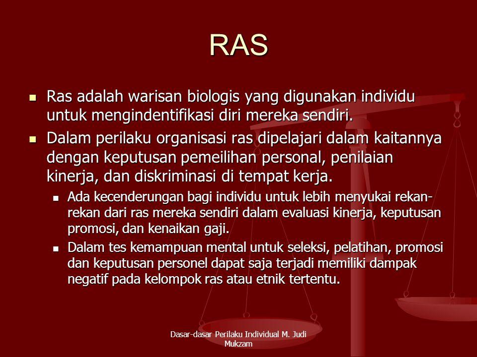RAS Ras adalah warisan biologis yang digunakan individu untuk mengindentifikasi diri mereka sendiri. Ras adalah warisan biologis yang digunakan indivi
