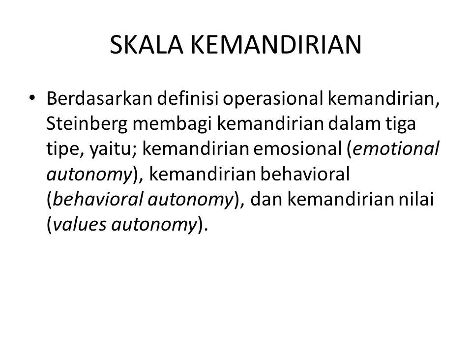 SKALA KEMANDIRIAN Berdasarkan definisi operasional kemandirian, Steinberg membagi kemandirian dalam tiga tipe, yaitu; kemandirian emosional (emotional