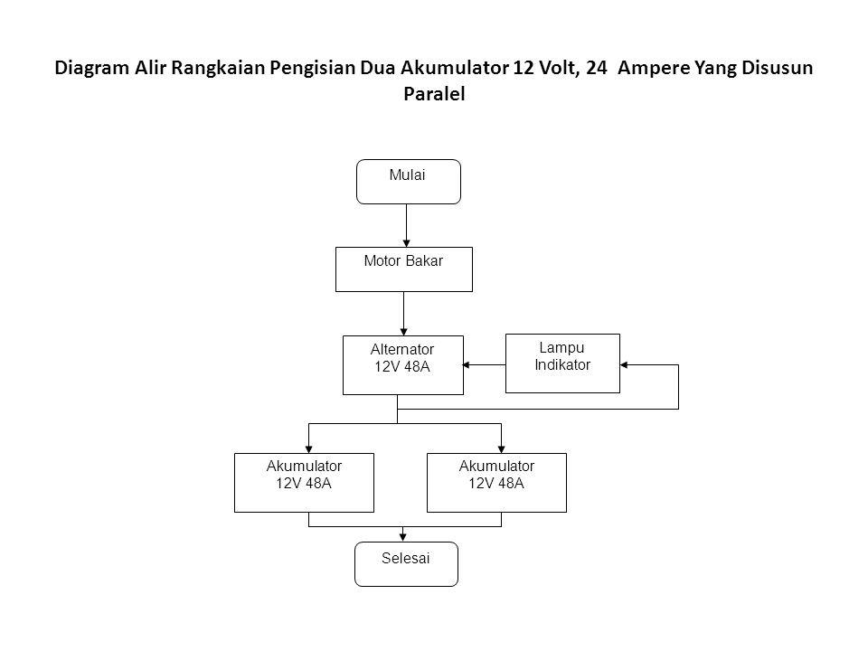 Diagram Alir Rangkaian Pengisian Dua Akumulator 12 Volt, 24 Ampere Yang Disusun Paralel Mulai Motor Bakar Alternator 12V 48A Akumulator 12V 48A Selesa
