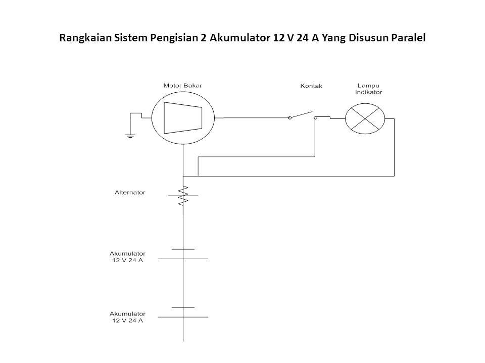 Kesimpulan Berdasarkan hasil pengujian dapat disimpulkan sebagai berikut : Pada rangkaian pengisian 2 buah akumulator 12 volt 24 ampere dengan putaran mesin 1500 rpm didapat tegangan yang dihasilkan alternator 12 volt dan arus 12,20 ampere sehingga daya yang dihasilkan sebesar 146,64 watt atau 0,147 kilo watt, sehingga waktu yang didapat untuk melakukan pengisian pada 2 buah akumulator adalah 4 jam 12 menit.