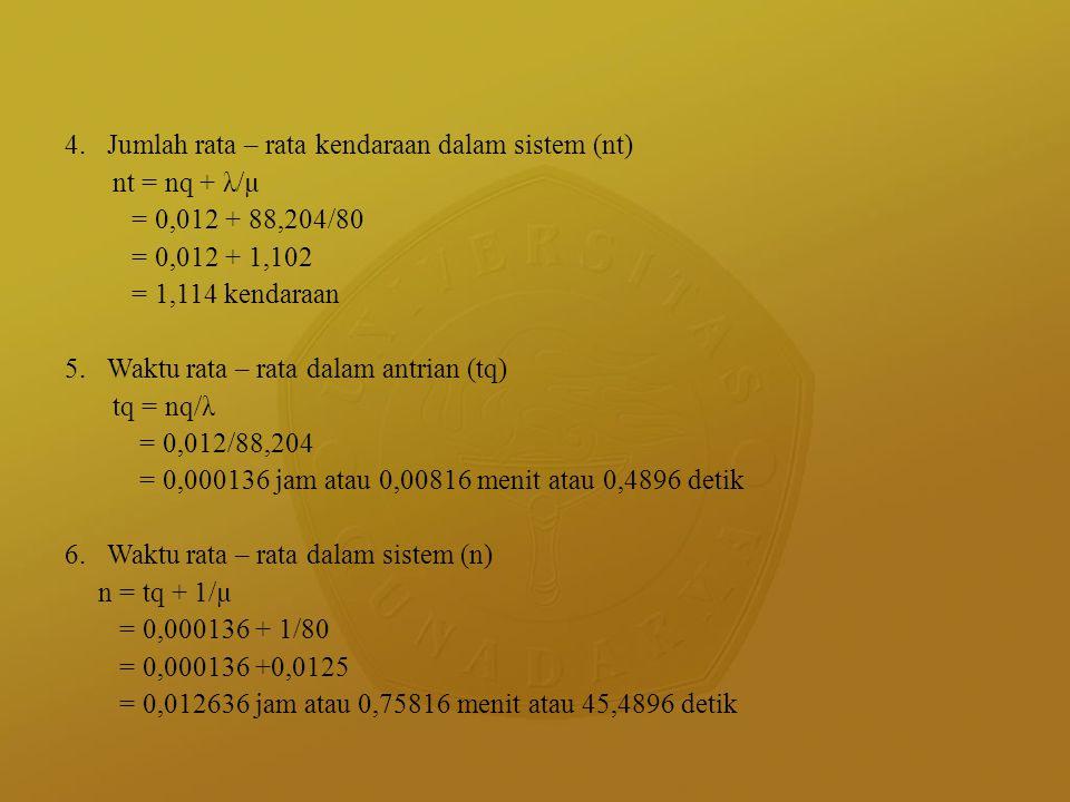 4. Jumlah rata – rata kendaraan dalam sistem (nt) nt = nq + λ/µ = 0,012 + 88,204/80 = 0,012 + 1,102 = 1,114 kendaraan 5. Waktu rata – rata dalam antri