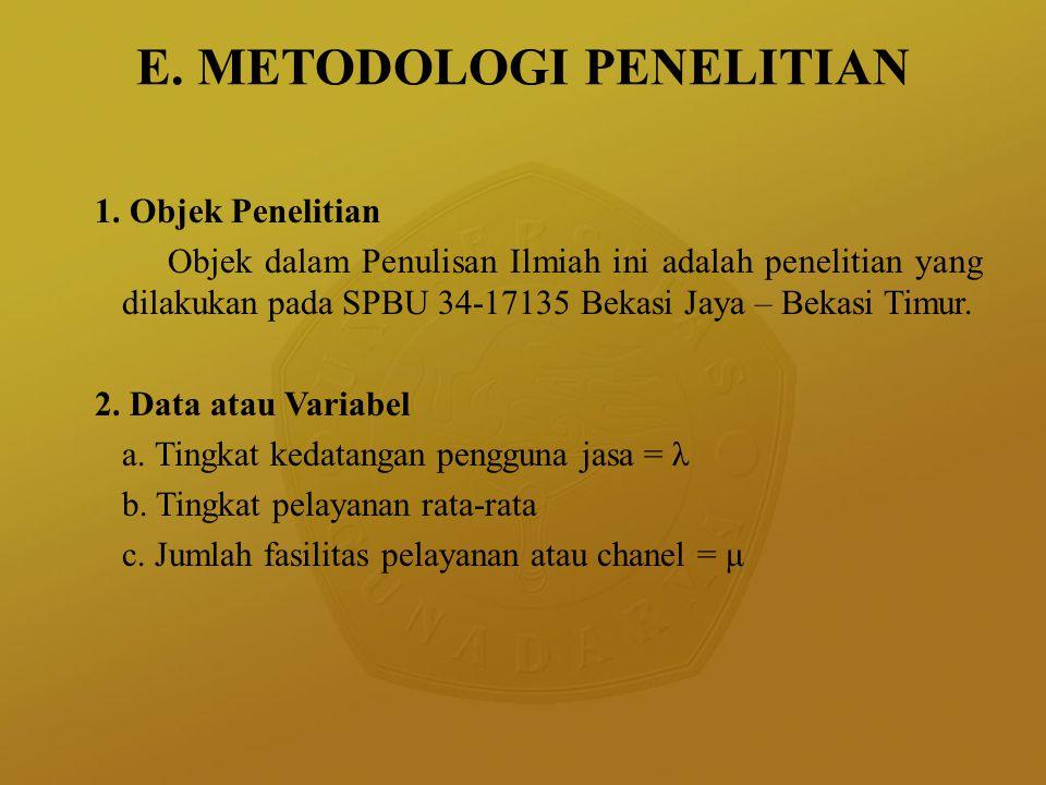 E. METODOLOGI PENELITIAN 1. Objek Penelitian Objek dalam Penulisan Ilmiah ini adalah penelitian yang dilakukan pada SPBU 34-17135 Bekasi Jaya – Bekasi