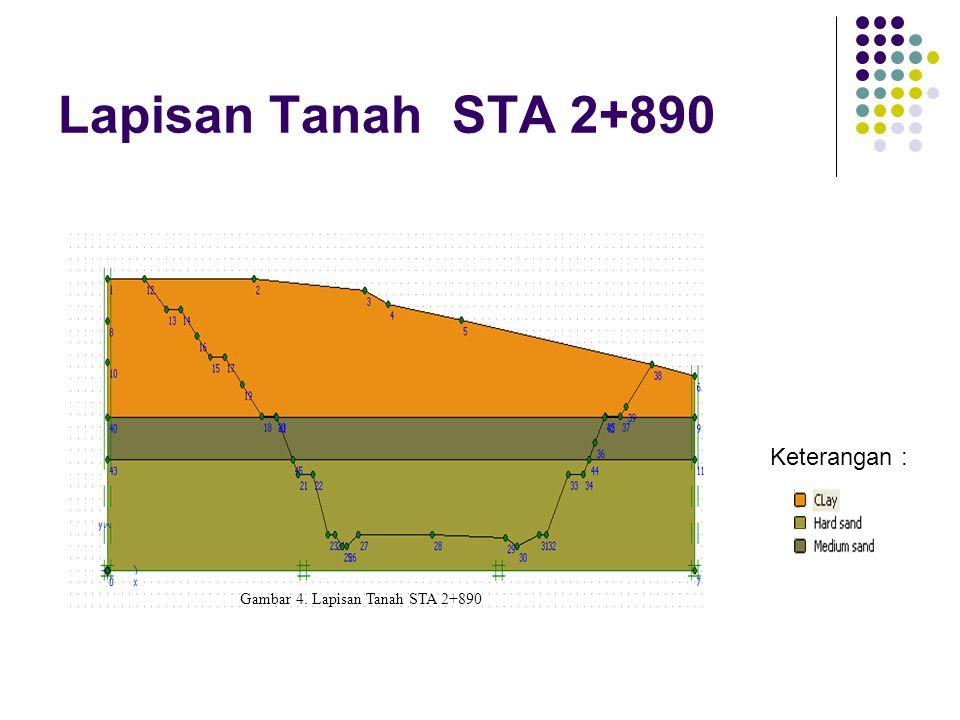 Lapisan Tanah STA 2+890 Keterangan : Gambar 4. Lapisan Tanah STA 2+890