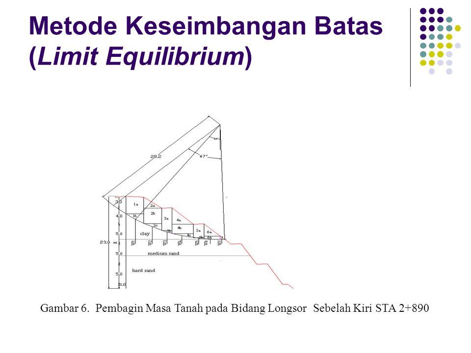 Metode Keseimbangan Batas (Limit Equilibrium) Gambar 6. Pembagin Masa Tanah pada Bidang Longsor Sebelah Kiri STA 2+890