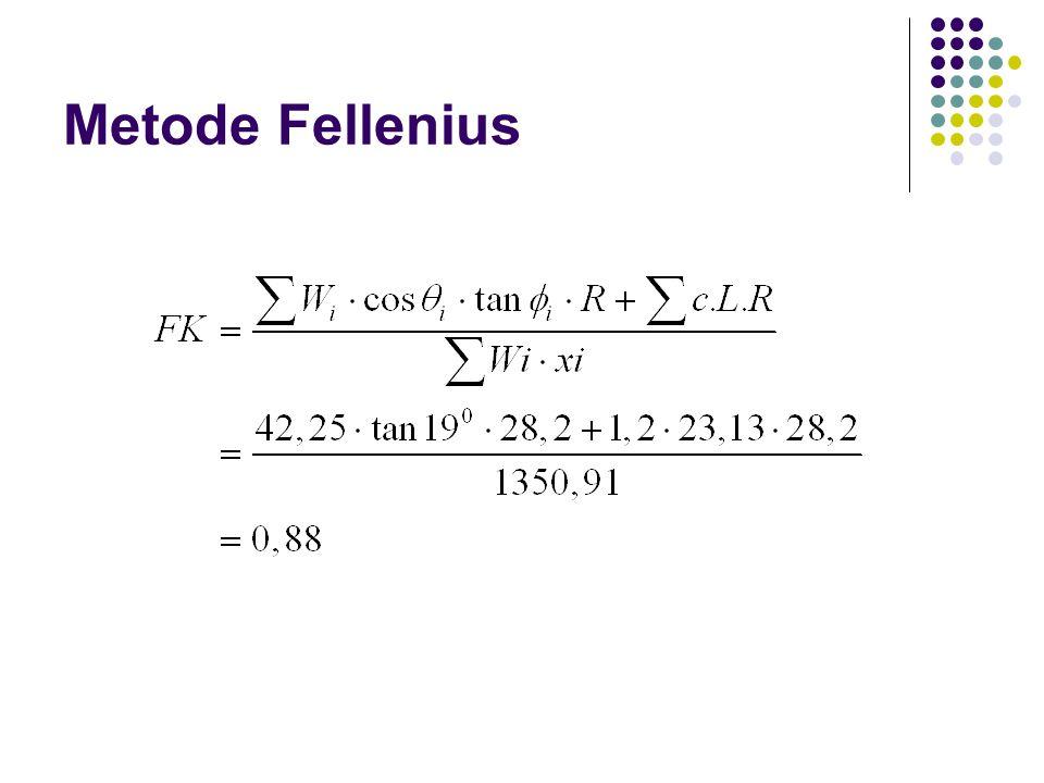 Metode Fellenius