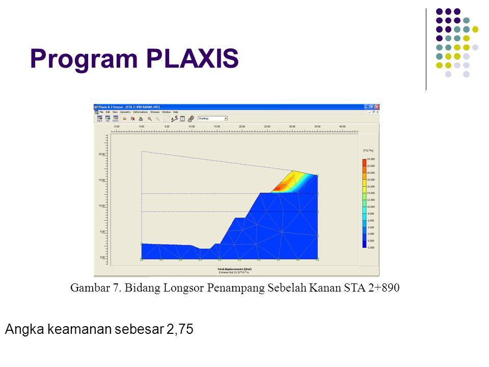 Gambar 7. Bidang Longsor Penampang Sebelah Kanan STA 2+890 Angka keamanan sebesar 2,75 Program PLAXIS