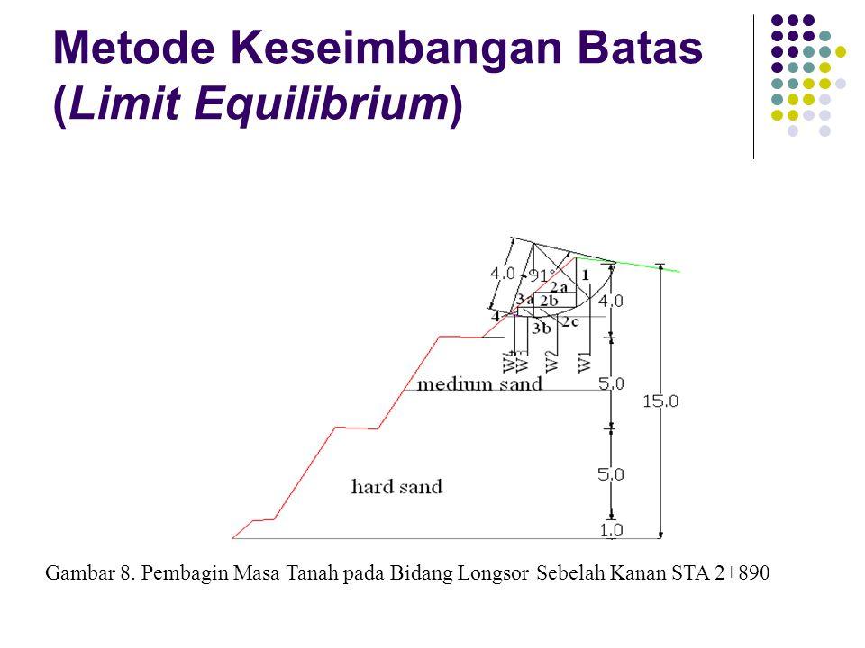 Metode Keseimbangan Batas (Limit Equilibrium) Gambar 8. Pembagin Masa Tanah pada Bidang Longsor Sebelah Kanan STA 2+890