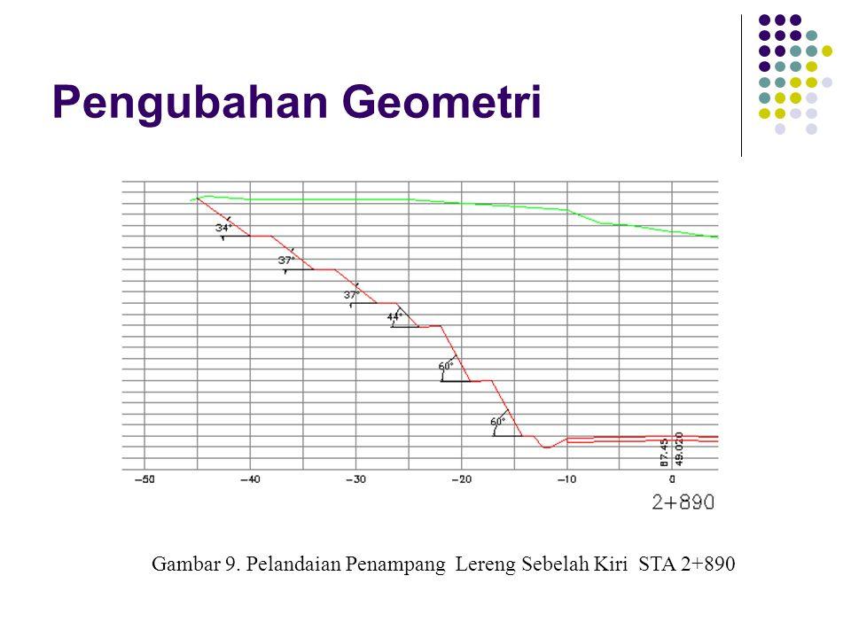Pengubahan Geometri Gambar 9. Pelandaian Penampang Lereng Sebelah Kiri STA 2+890