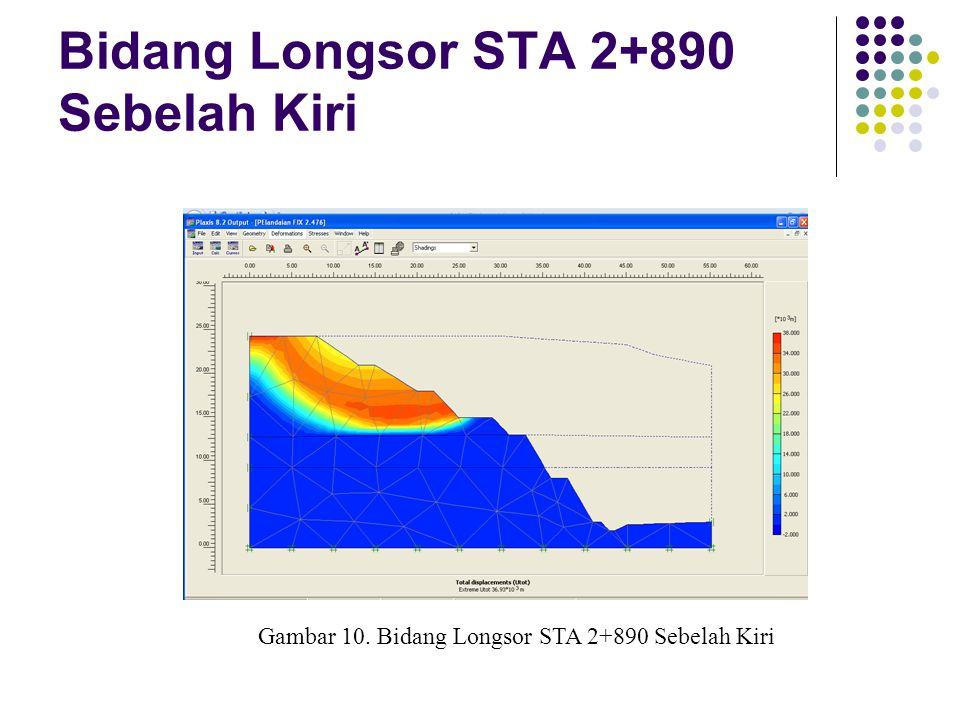 Bidang Longsor STA 2+890 Sebelah Kiri Gambar 10. Bidang Longsor STA 2+890 Sebelah Kiri