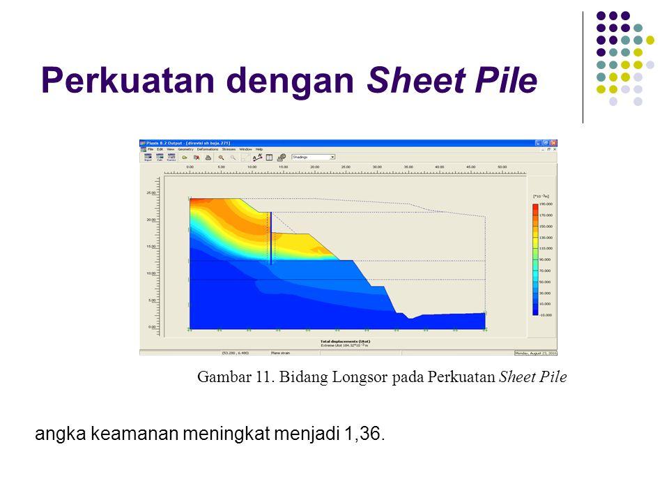 Perkuatan dengan Sheet Pile angka keamanan meningkat menjadi 1,36. Gambar 11. Bidang Longsor pada Perkuatan Sheet Pile