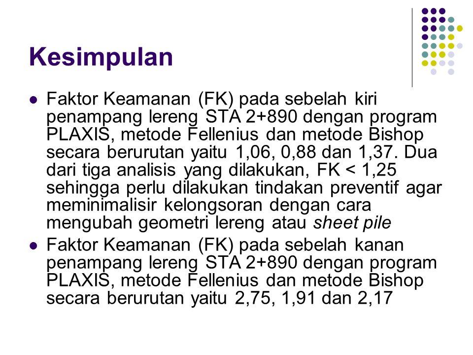 Kesimpulan Faktor Keamanan (FK) pada sebelah kiri penampang lereng STA 2+890 dengan program PLAXIS, metode Fellenius dan metode Bishop secara beruruta