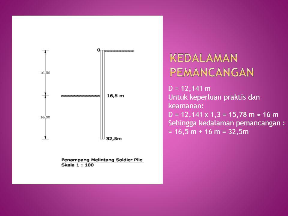 D = 12,141 m Untuk keperluan praktis dan keamanan: D = 12,141 x 1,3 = 15,78 m ≈ 16 m Sehingga kedalaman pemancangan : = 16,5 m + 16 m = 32,5m