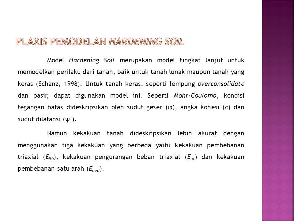 Model Hardening Soil merupakan model tingkat lanjut untuk memodelkan perilaku dari tanah, baik untuk tanah lunak maupun tanah yang keras (Schanz, 1998