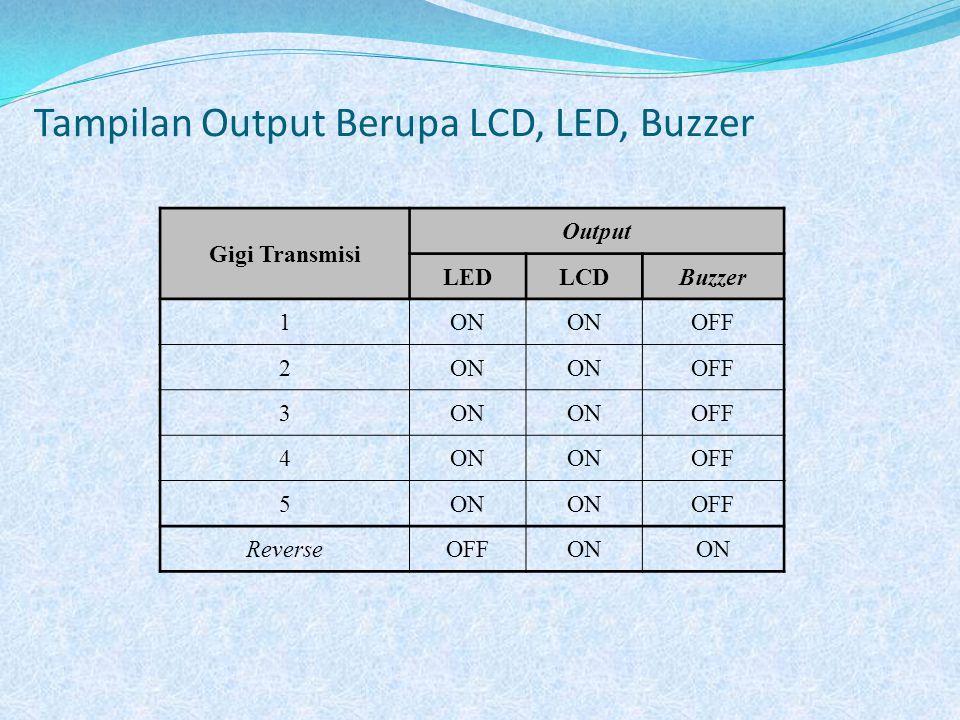 Tampilan Output Berupa LCD, LED, Buzzer Gigi Transmisi Output LEDLCDBuzzer 1ON OFF 2ON OFF 3ON OFF 4ON OFF 5ON OFF ReverseOFFON