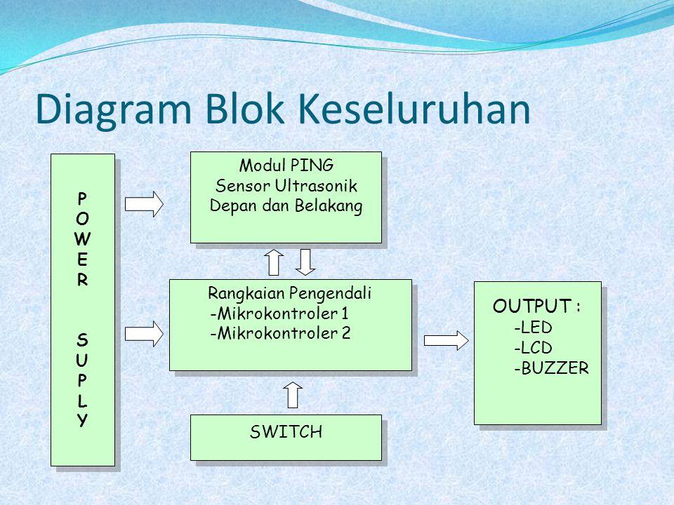Diagram Blok Keseluruhan Modul PING Sensor Ultrasonik Depan dan Belakang Modul PING Sensor Ultrasonik Depan dan Belakang Rangkaian Pengendali -Mikroko