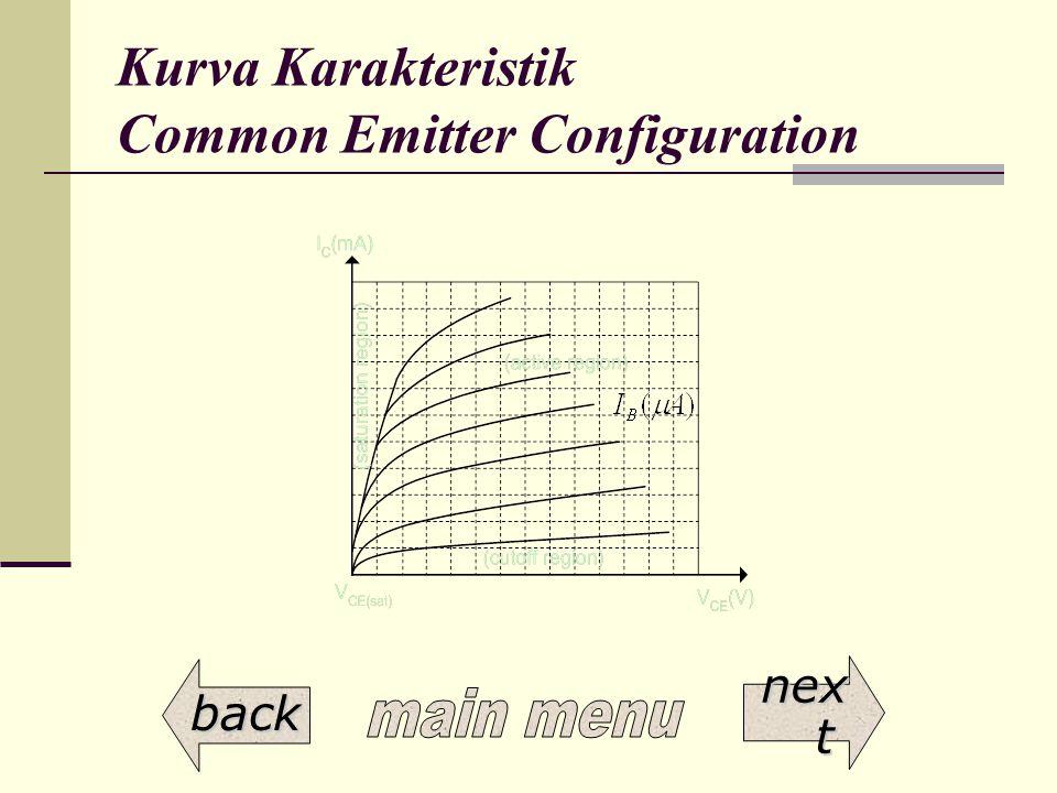 Kurva Karakteristik Common Emitter Configuration back nex t nex t