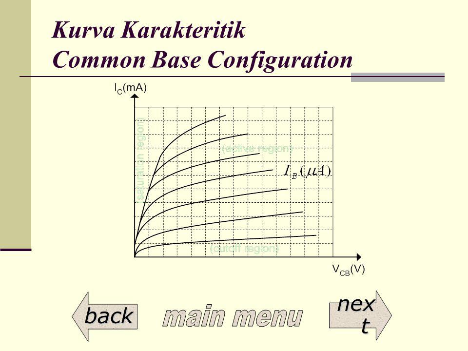 Kurva Karakteritik Common Base Configuration back nex t nex t