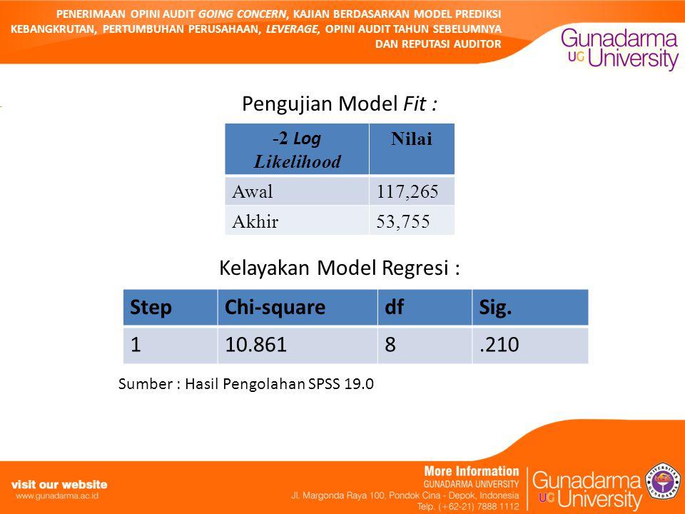 PENERIMAAN OPINI AUDIT GOING CONCERN, KAJIAN BERDASARKAN MODEL PREDIKSI KEBANGKRUTAN, PERTUMBUHAN PERUSAHAAN, LEVERAGE, OPINI AUDIT TAHUN SEBELUMNYA DAN REPUTASI AUDITOR Pengujian Model Fit : Kelayakan Model Regresi : Sumber : Hasil Pengolahan SPSS 19.0 -2 Log Likelihood Nilai Awal117,265 Akhir53,755 StepChi-squaredfSig.