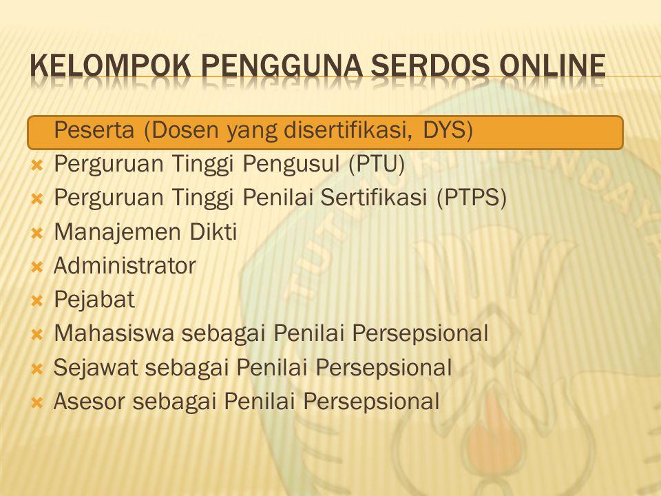  Peserta (Dosen yang disertifikasi, DYS)  Perguruan Tinggi Pengusul (PTU)  Perguruan Tinggi Penilai Sertifikasi (PTPS)  Manajemen Dikti  Administ