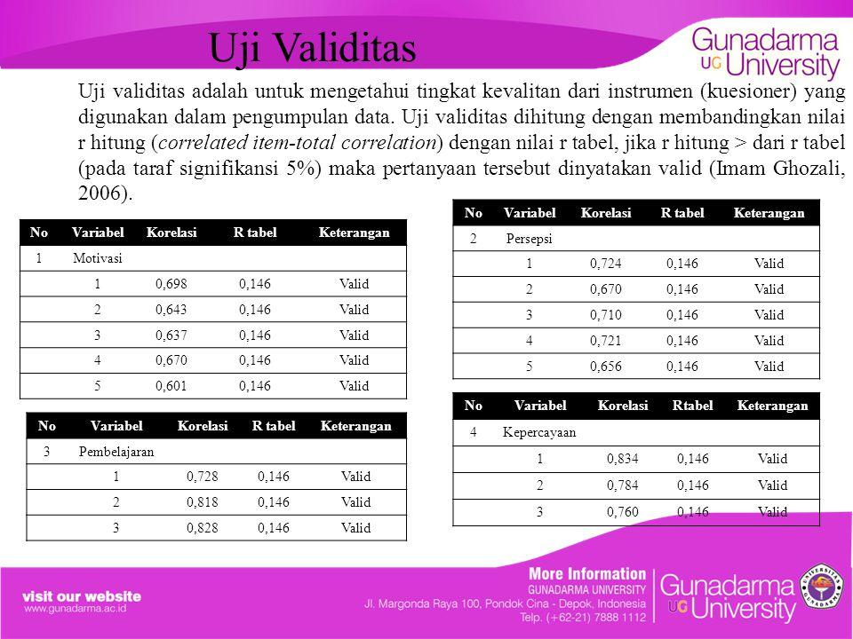 Uji Validitas Uji validitas adalah untuk mengetahui tingkat kevalitan dari instrumen (kuesioner) yang digunakan dalam pengumpulan data. Uji validitas