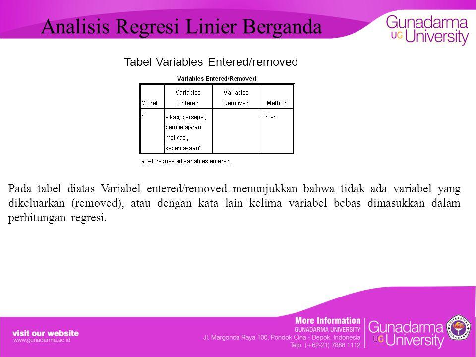 Analisis Regresi Linier Berganda Tabel Variables Entered/removed Pada tabel diatas Variabel entered/removed menunjukkan bahwa tidak ada variabel yang