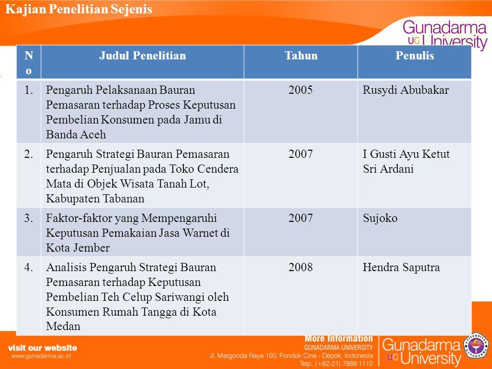 Kajian Penelitian Sejenis NoNo Judul PenelitianTahunPenulis 1.Pengaruh Pelaksanaan Bauran Pemasaran terhadap Proses Keputusan Pembelian Konsumen pada Jamu di Banda Aceh 2005Rusydi Abubakar 2.Pengaruh Strategi Bauran Pemasaran terhadap Penjualan pada Toko Cendera Mata di Objek Wisata Tanah Lot, Kabupaten Tabanan 2007I Gusti Ayu Ketut Sri Ardani 3.Faktor-faktor yang Mempengaruhi Keputusan Pemakaian Jasa Warnet di Kota Jember 2007Sujoko 4.Analisis Pengaruh Strategi Bauran Pemasaran terhadap Keputusan Pembelian Teh Celup Sariwangi oleh Konsumen Rumah Tangga di Kota Medan 2008Hendra Saputra