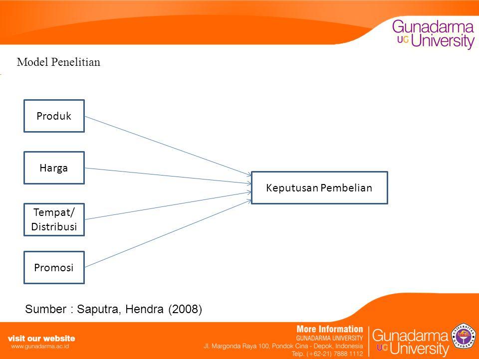 Model Penelitian Produk Harga Tempat/ Distribusi Promosi Keputusan Pembelian Sumber : Saputra, Hendra (2008)