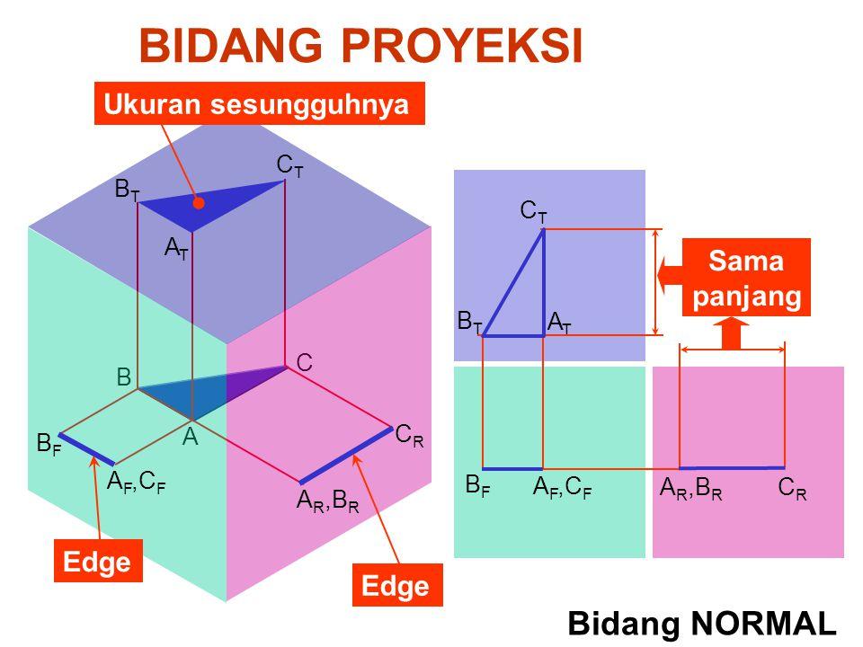 B C A BIDANG PROYEKSI BFBF A F,C F CRCR A R,B R ATAT CTCT Bidang NORMAL Sama panjang Edge Ukuran sesungguhnya CRCR A R,B R A F,C F BFBF ATAT BTBT CTCT BTBT