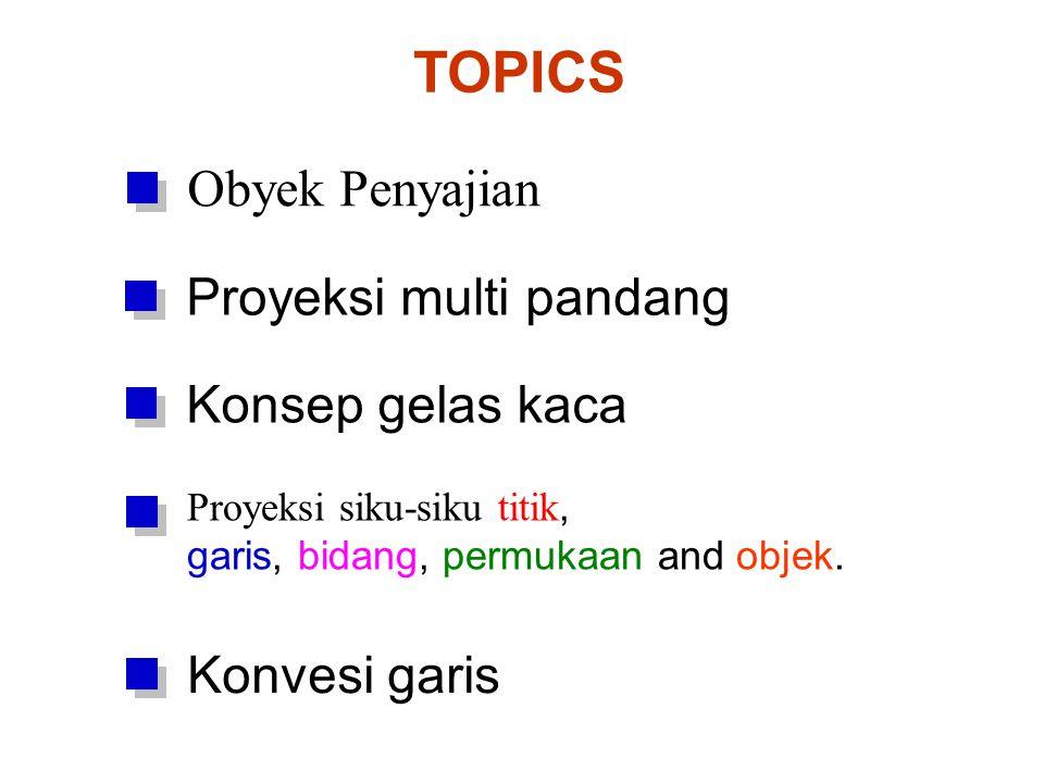 TOPICS Obyek Penyajian Konsep gelas kaca Konvesi garis Proyeksi siku-siku titik, garis, bidang, permukaan and objek.