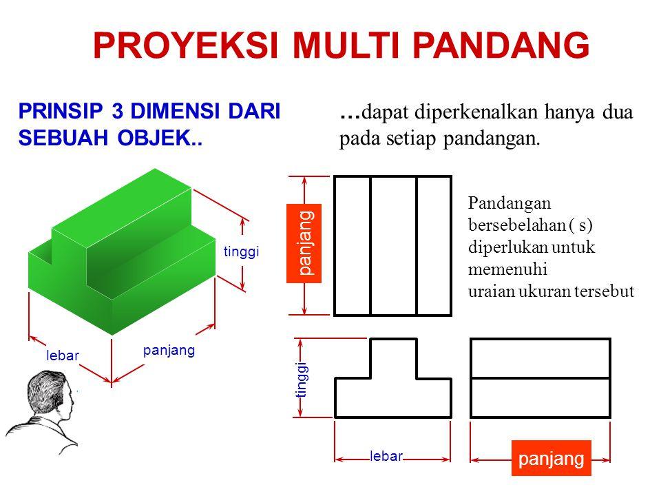 PROYEKSI MULTI PANDANG PRINSIP 3 DIMENSI DARI SEBUAH OBJEK..